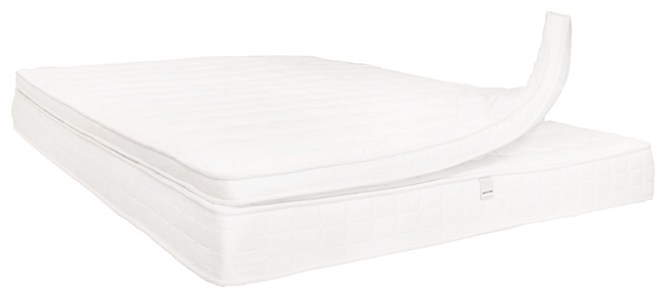 Intended To Be Placed On Top Of The Mattress Palmpring S Organic Palm Coir And Latex Pillowtops Or Pillowtop Pads Were Created