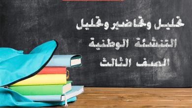 Photo of خطط وتحاضير وتحليل تنشئة وطنية – الصف الثالث – الفصل الاول