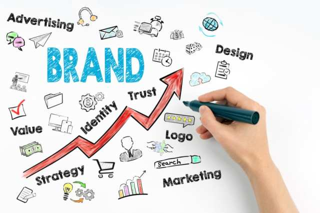 Image result for build your brand