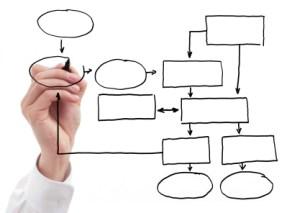 website blog strategy