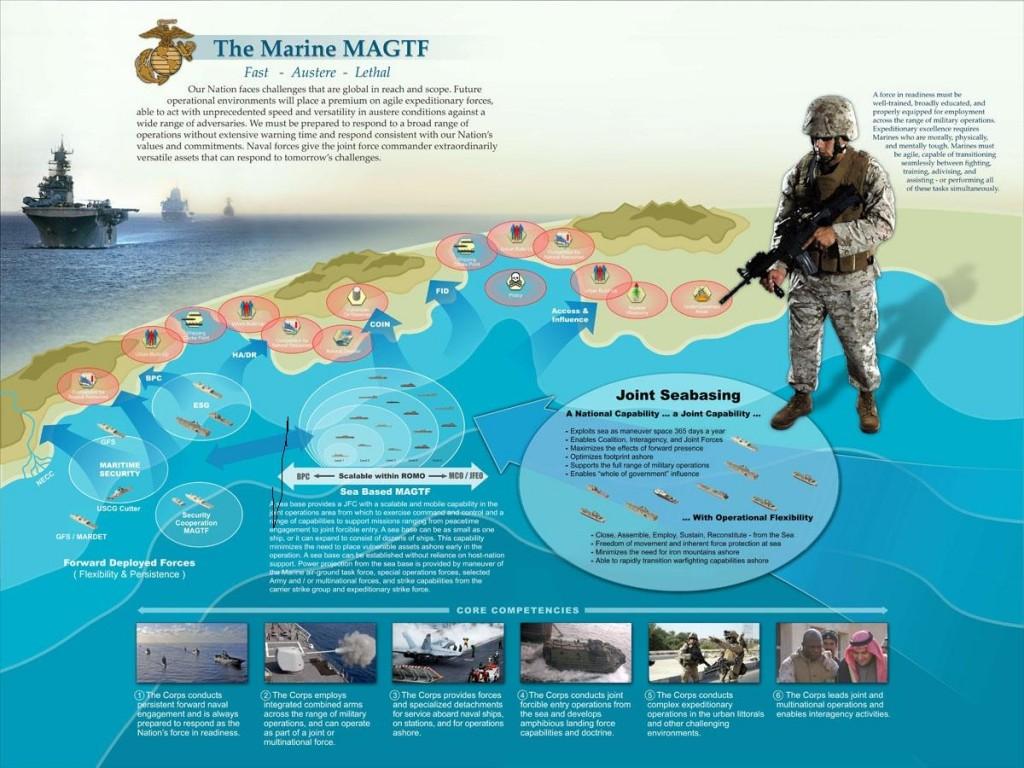 marines in Libya