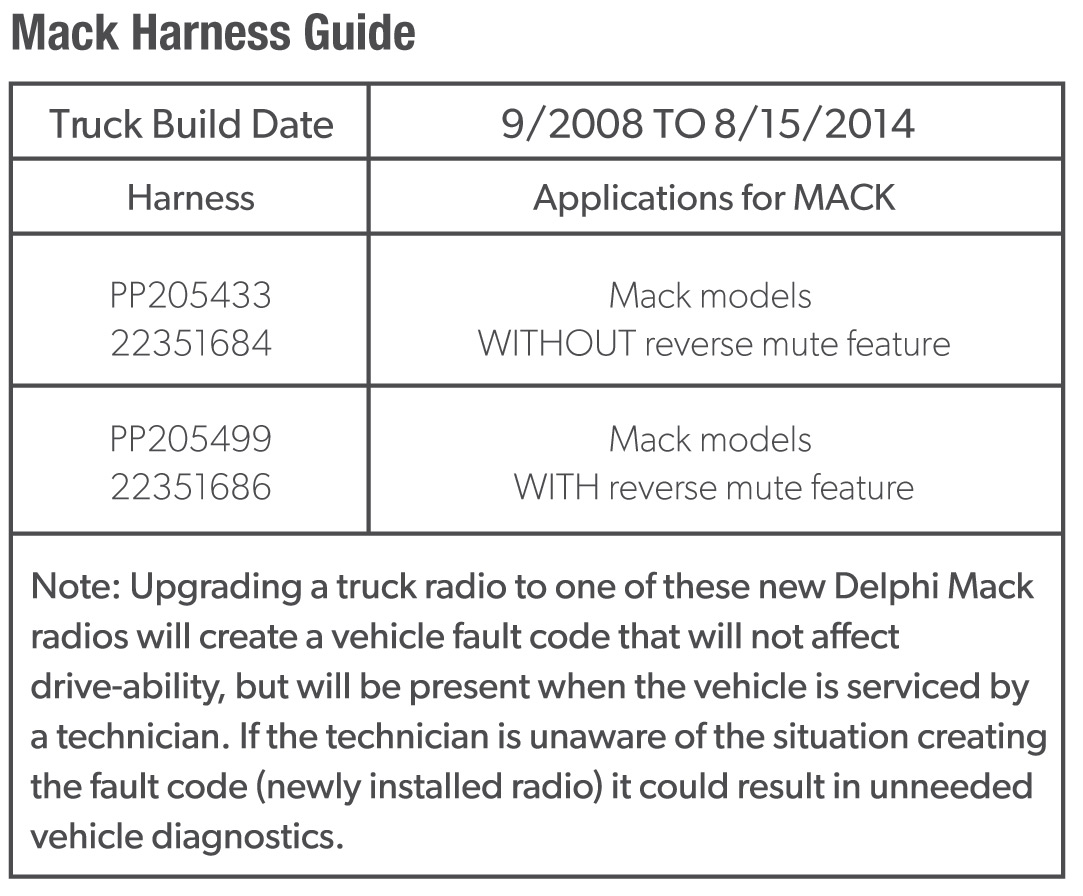 MACK Harness Guide?zoom=2.625&resize=665%2C550 diagrams 430757 delphi radio wiring diagram delco car radio Delphi Radio Wiring Harness Diagram From 05 Malibu at readyjetset.co
