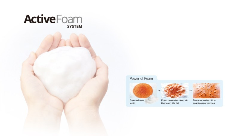 Benefits of ActiveFoam System