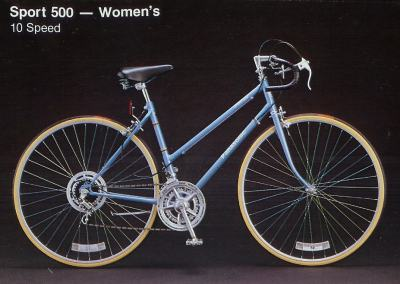 1983 Panasonic Sport 500 - Women's