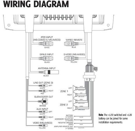Clarion Marine Radio Wiring Diagram The Wiring – Clarion Xmd1 Wiring Diagram