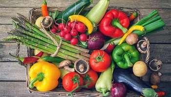 Keto diet eating plan