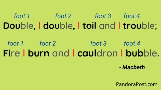 examples of meter in poetry