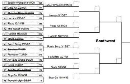 march-madness-bracket-round2-southwest