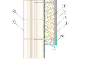 Stratigrafia Cappotto per isolamento termico esterno in pannelli sughero biondo su muratura