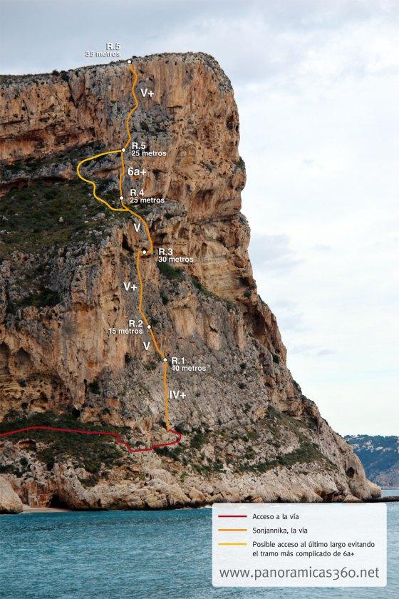 Croquis de la vía de escalada Sonjannika en el Morro Falqui