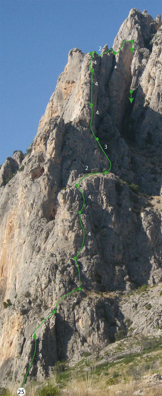 Reseña de la vía del libro Senderos de la Roca