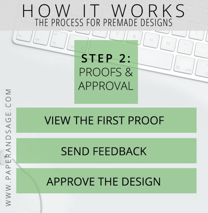 How it Works: PreMade Flowchart Step 2