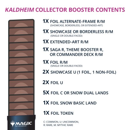 Kaldheim Collector's Booster Contents