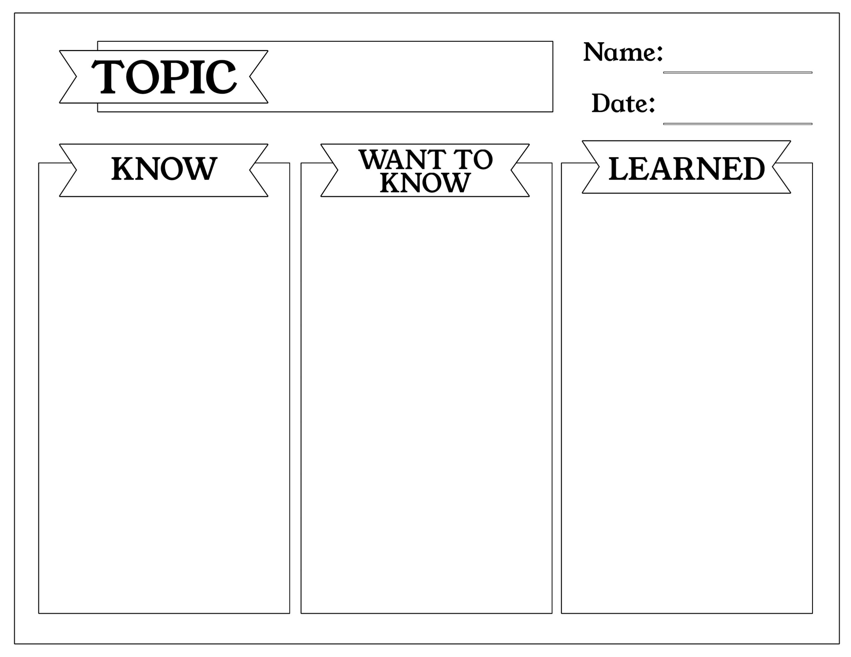 Free Kwl Chart Printable Graphic Organizer