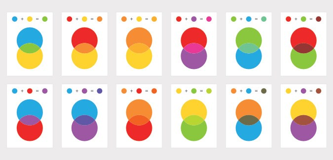 colour mixing cards - Colour For Children