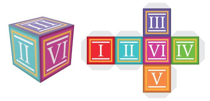 picture regarding Roman Numerals Printable identify Roman Numerals Cube (I-VI) - PAPERZIP