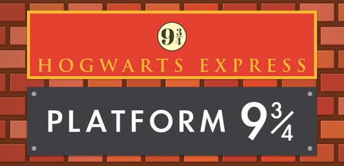 photo relating to Hogwarts Banner Printable named Hogwarts Convey System 9¾ Banners - PAPERZIP