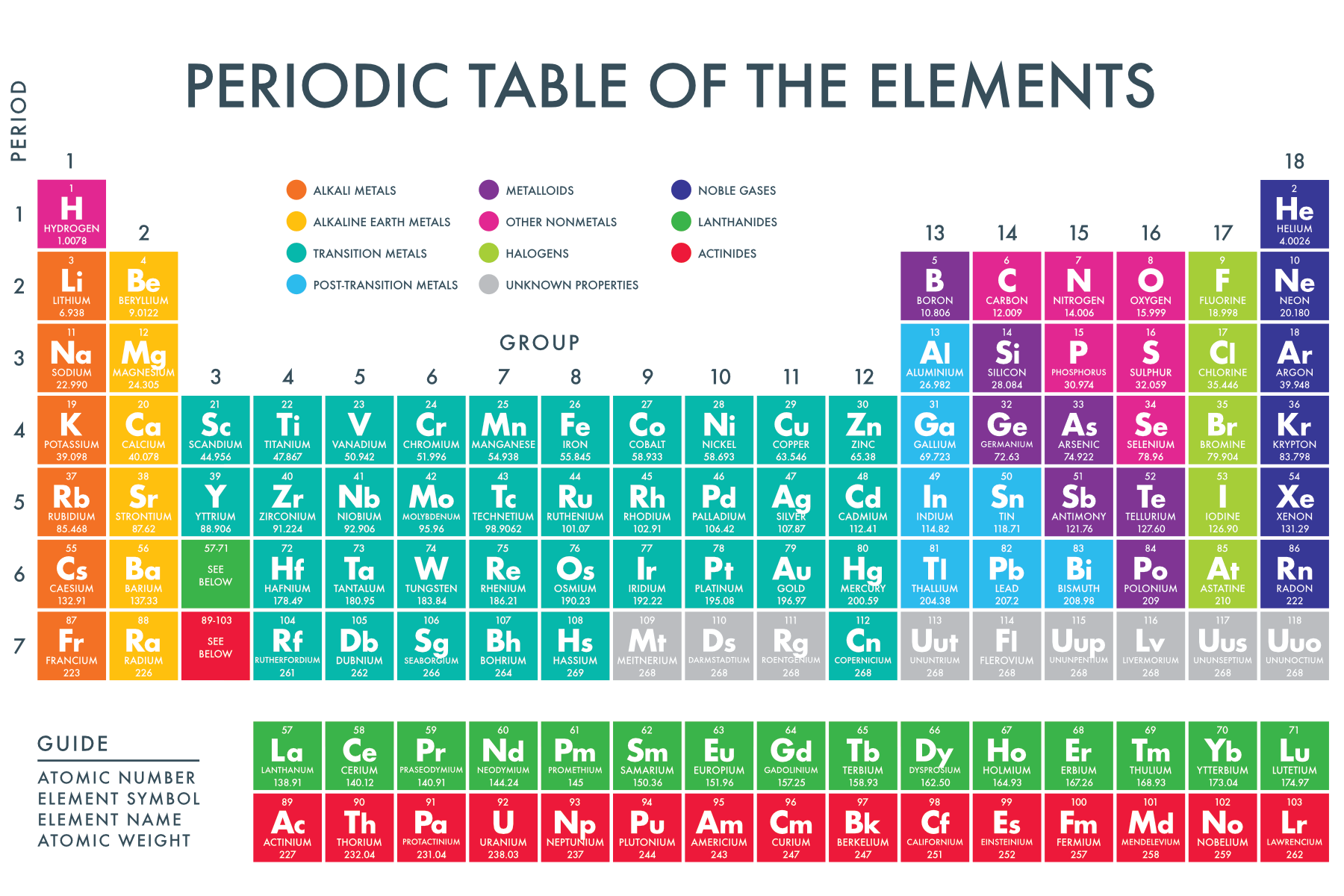 This is a photo of Striking Printable Periodic Table of Elements