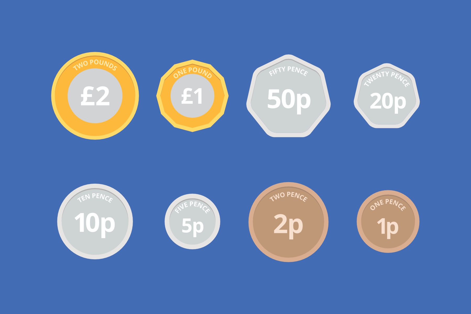 picture regarding Printable Coins titled British isles Cash - PAPERZIP