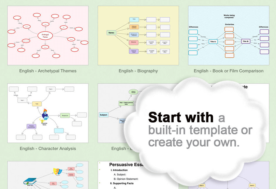 inspiration mind maps app for ipad