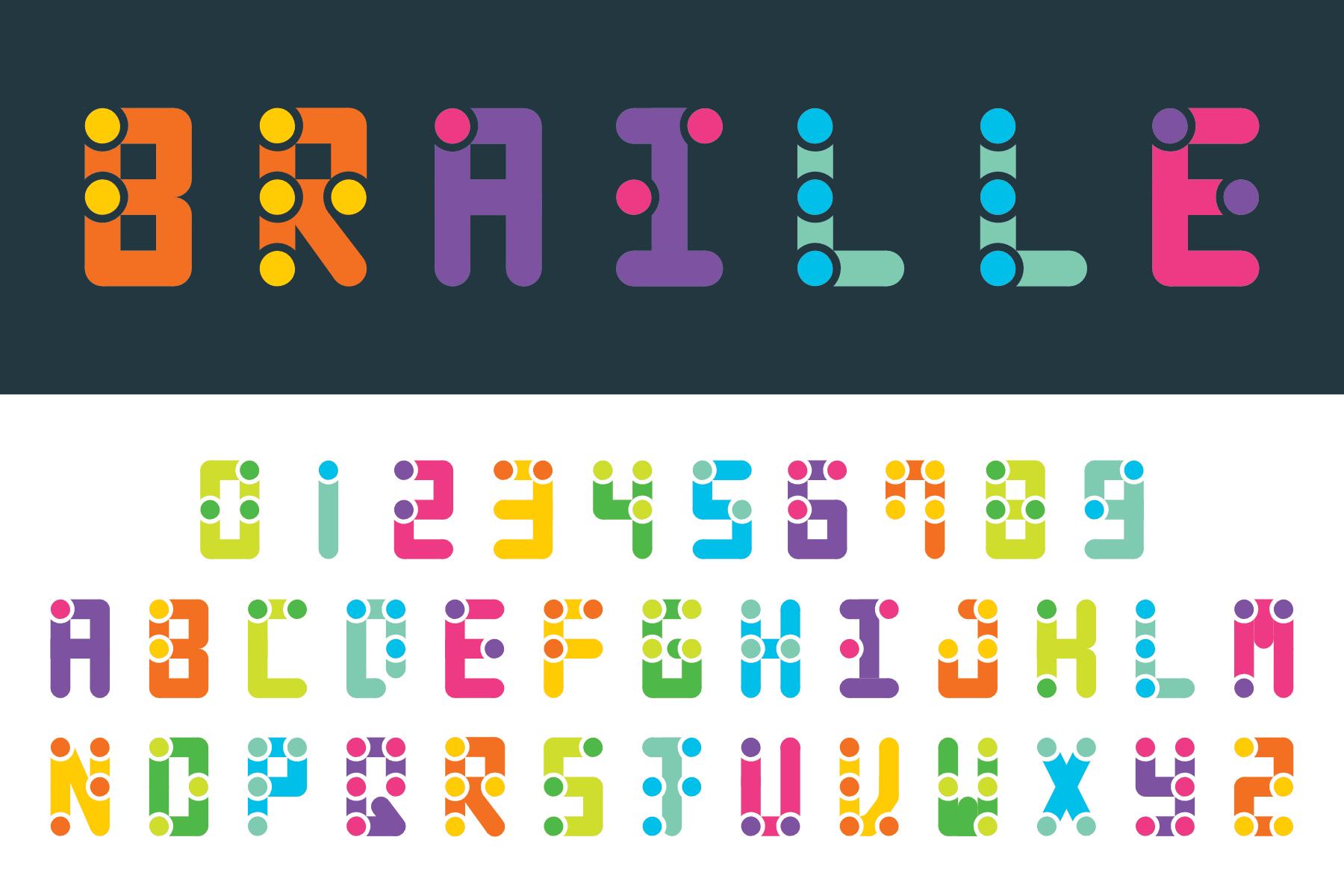 photo regarding Printable Braille Alphabet titled Braille Alphabet - PAPERZIP