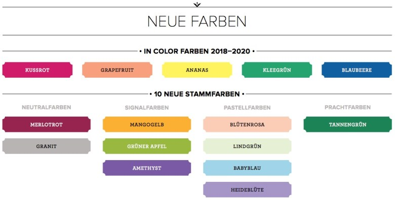 Stampin'Up! Farberneuerung, Infos