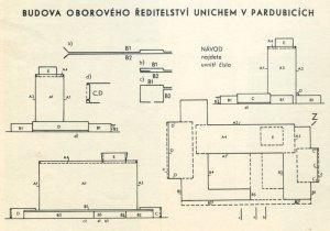 Ředitelství Unichem