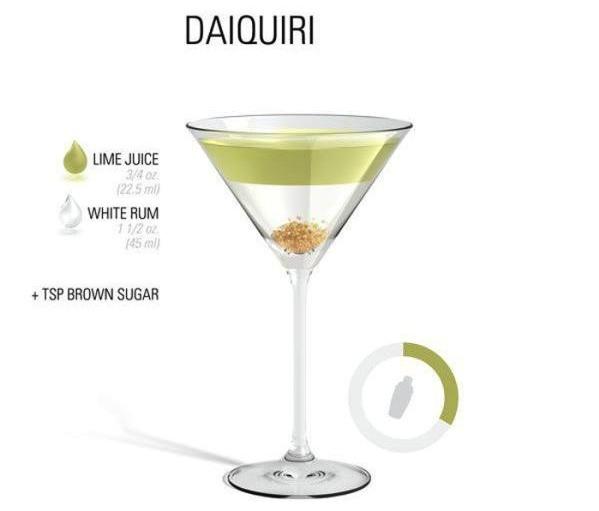Drink Daiquiri