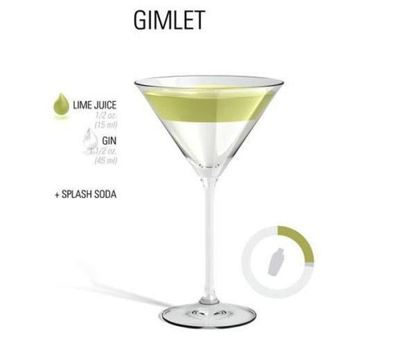 Drink Gimlet