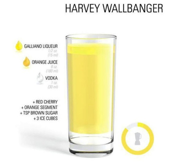 Drink Harvey Wallbanger
