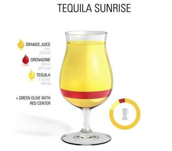 Drink Tequila Sunrise