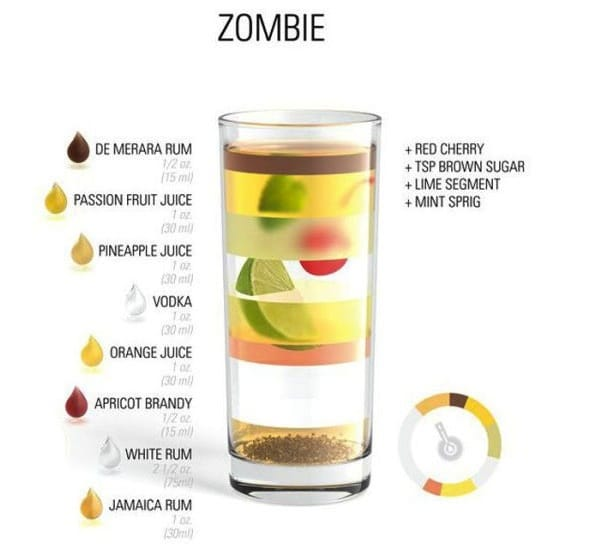 Drink Zombie