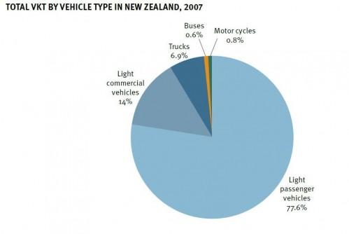 petrol-VKT-vehicle