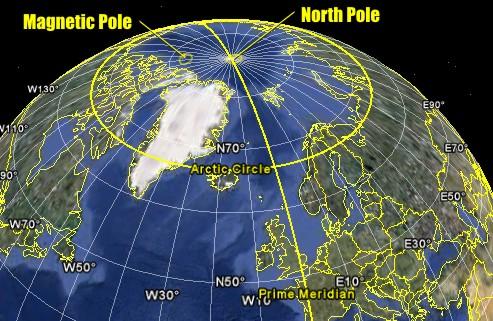 comp-poles