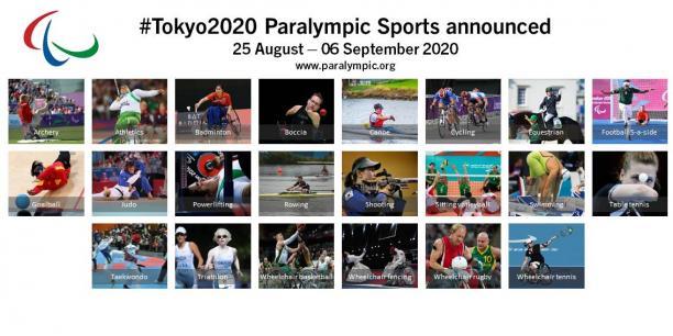 El IPC dio a conocer los deportes que dirán presente en Tokio 2020