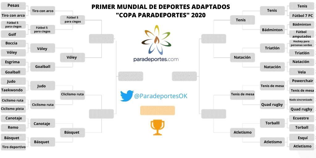 Mundial de Deportes Adaptdos: arrancan los cuartos de final