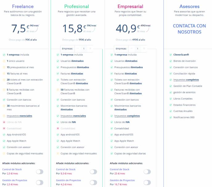 precios, versiones y características de anfix