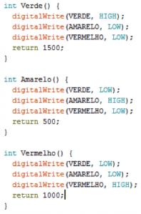 Código das funções