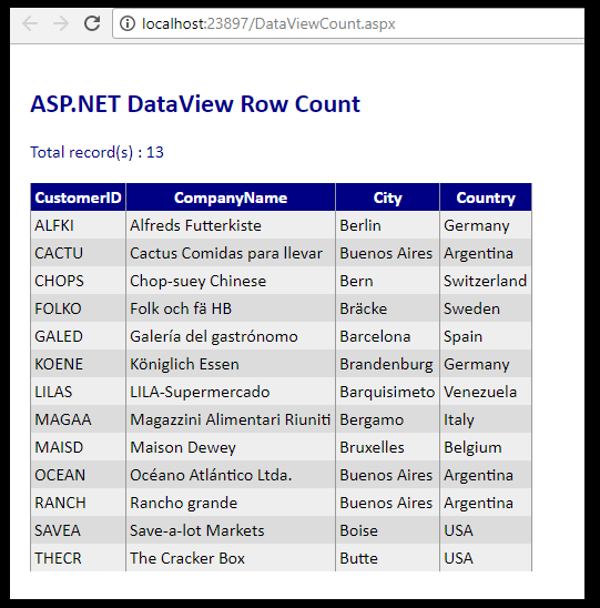 DataView Row Count after Filtering Data in C# ASP.NET