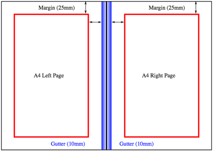 Margins And Gutter Tips For Creating A Book Parallelmindzz