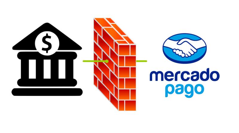 Los bancos están bloqueando las transferencias a MercadoPago
