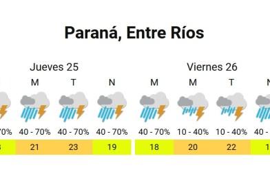 Inestabilidad climática para jueves y viernes