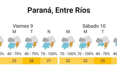 Alerta por posibles tormentas para este viernes y sábado