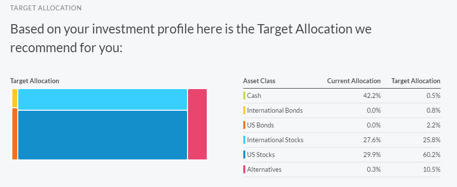 Personal Capital Review Target Allocation