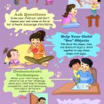 how to teach your child to draw infographic