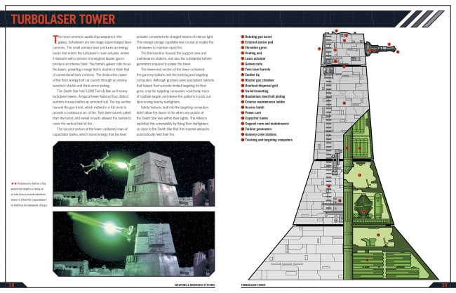 Death Star Owner Manual - Turbolaser Towers