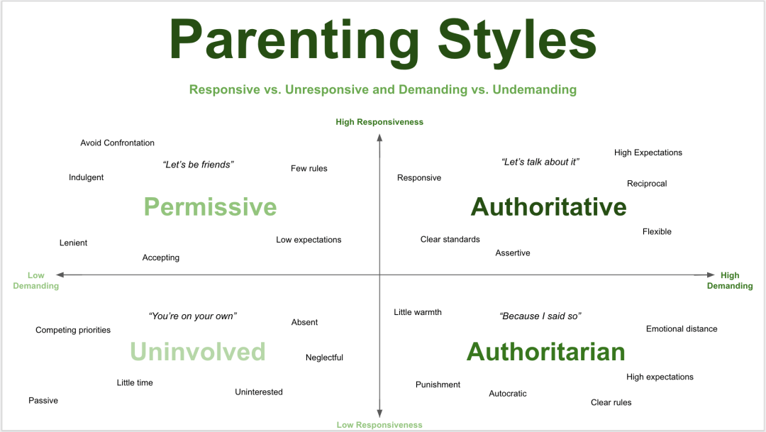 Parenting-Styles.png
