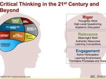 Critical Thinking in the 21st Century and Beyond