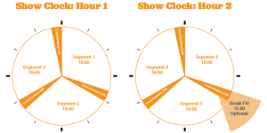Show Clock / Program Clock - The Hard, Heavy & Hair Show