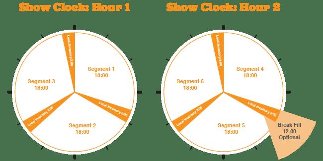 Show Clock - The Hard, Heavy & Hair Show